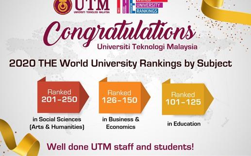 马来西亚理工大学学科排名上升