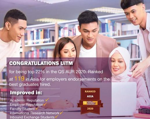 马拉工业大学亚洲排名第119位