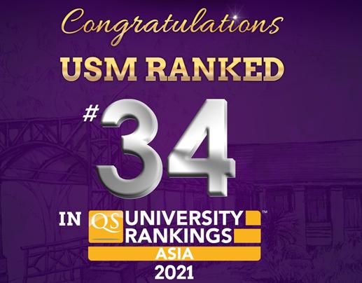 马来西亚理科大学亚洲排名第34位