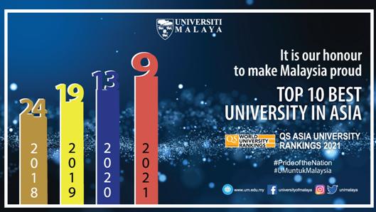 马来亚大学亚洲排名第9位