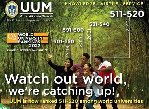 马来西亚北方大学的最新世界排名为511-520位